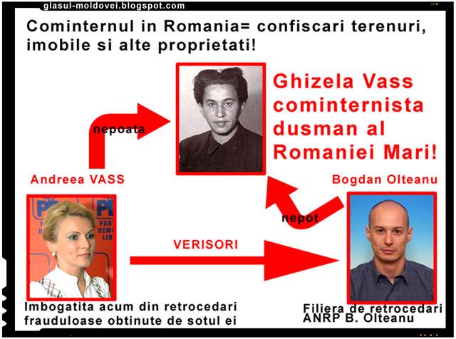 Nepotii cominternistei criminale Ghizela Vass, imbogatitii tranzitiei, un nou nume pentru hotie