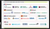 Cele mai mari banci din Europa realizeaza aproximativ 25% din profituri in paradisuri fiscale si isi ajuta clientii sa evite plata taxelor!