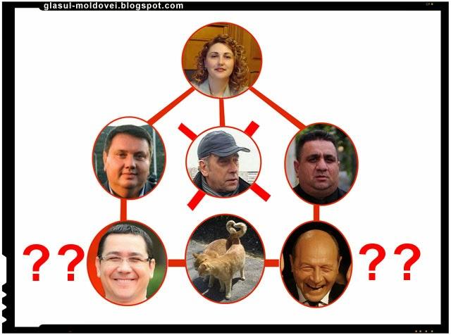 Pisiceala sau cotarceala intre Ponta si Basescu?