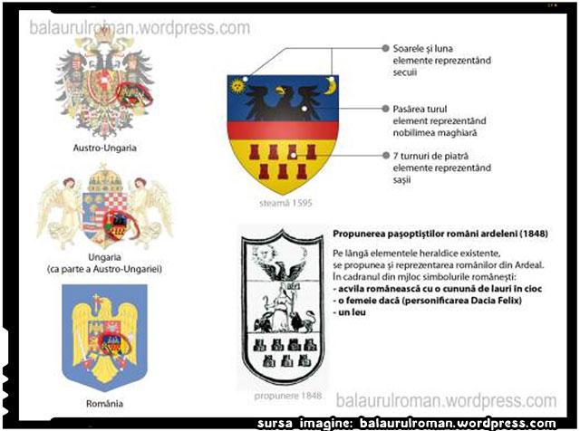 Românii ardeleni lipsesc de pe stema Transilvaniei, sursa imagine: balaurulroman.wordpress.com