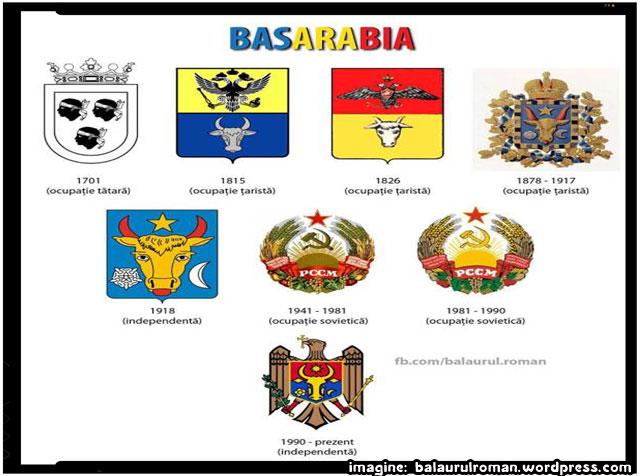 Scurtă istorie a heraldicii Basarabiei, sursa imagine: balaurulroman.wordpress.com