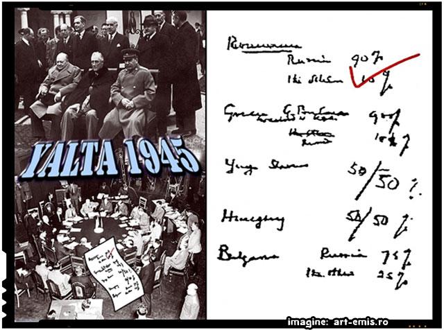Conferinţa de la Yalta, 4-11 februarie 1945, imagine: art-emis.ro