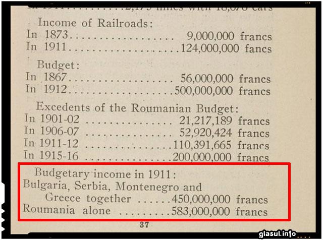 Prostie si rasism sau petitia pentru autonomia Transilvaniei, Mitul abundentei si bunastarii imperiului austro-ungar