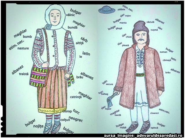 URIAȘA MINCIUNĂ DIN DEX: Toate piesele componente ale costumului național românesc au nume… luate de la străini! Nimic de la geto-daci!!!!!!, sursa imagine; adevaruldespredaci.ro