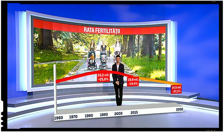 ASISTAM LA DISTRUGEREA POPORULUI ROMAN! ONU avertizeaza: veti ajunge la 14 milioane de romani!, foto: stirileprotv.ro
