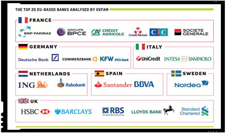 Cele mai mari banci din Europa realizeaza aproximativ 25% din profituri in paradisuri fiscale si isi ajuta clientii sa evite plata taxelor!, Foto: studiu oxfam.org