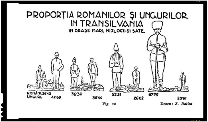 Cea mai hazlie interpretare a diferentelor dintre ardeleni si moldoveni