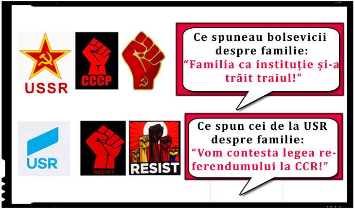 """Ce spuneau primii """"revolutionari"""" bolsevici: """"Familia ca instituție și-a trăit traiul!"""""""