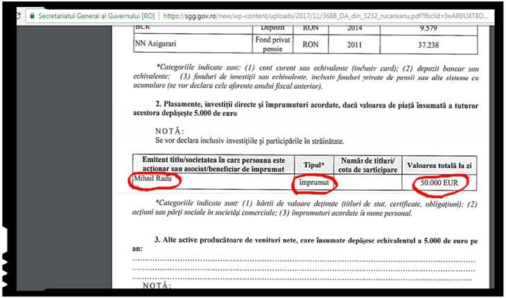 Împrumutul acordat de către Robert Rucareanu lui Mihail Radu