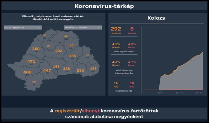 UDMR, partid finanțat din bani publici, preocupat numai de bolnavii maghiari cu coronavirus?, Foto: captură foto erdelystat.ro